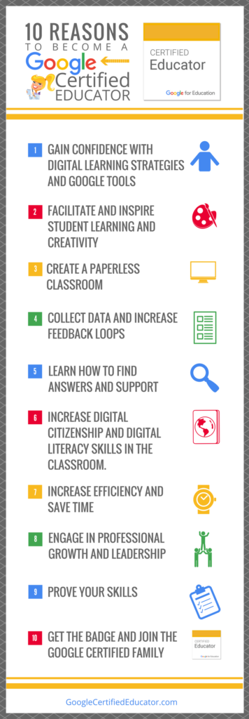 Infographic about Google Certified Educator